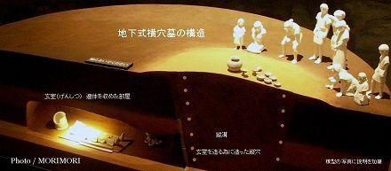 生目古墳群 生目の杜遊古館 埋蔵文化センター 2